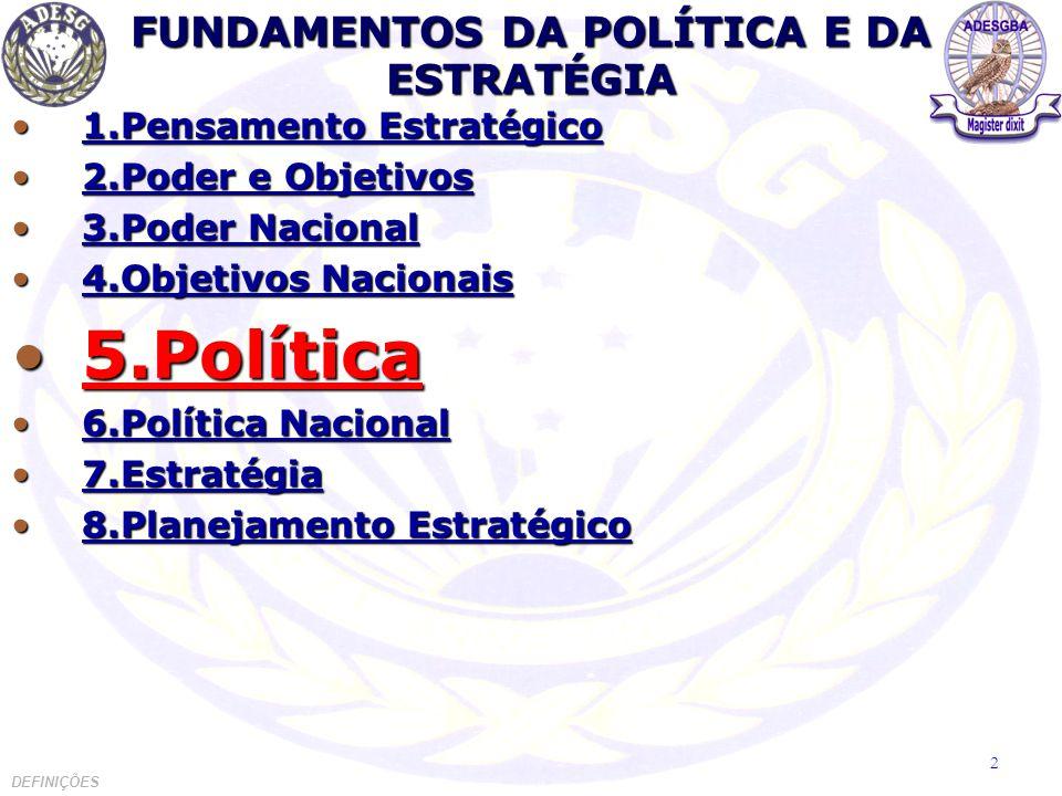 FUNDAMENTOS DA POLÍTICA E DA ESTRATÉGIA 1.Pensamento Estratégico1.Pensamento Estratégico 2.Poder e Objetivos2.Poder e Objetivos 3.Poder Nacional3.Pode