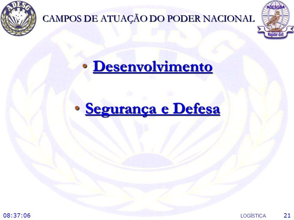 CAMPOS DE ATUAÇÃO DO PODER NACIONAL DesenvolvimentoDesenvolvimento Segurança e DefesaSegurança e Defesa LOGÍSTICA 08:39:1921