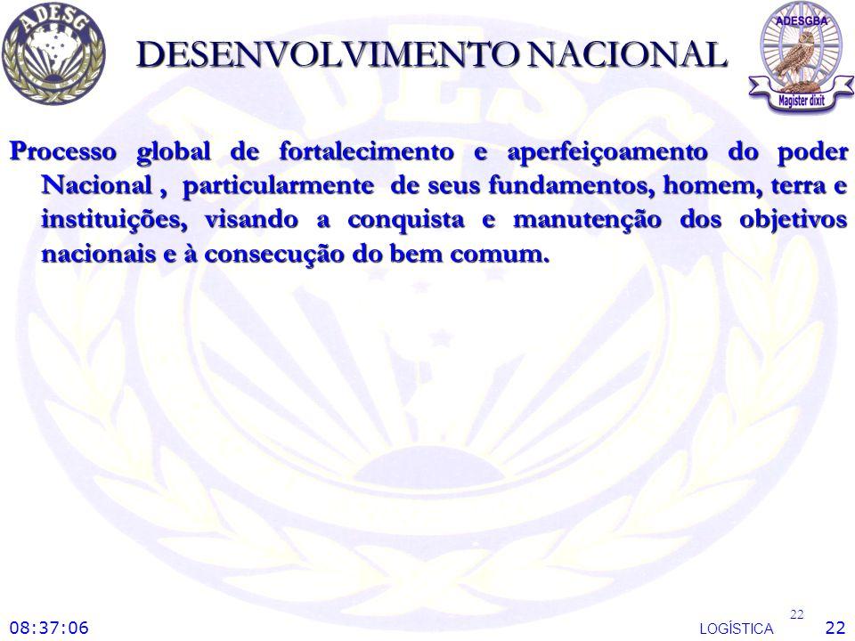 DESENVOLVIMENTO NACIONAL Processo global de fortalecimento e aperfeiçoamento do poder Nacional, particularmente de seus fundamentos, homem, terra e in