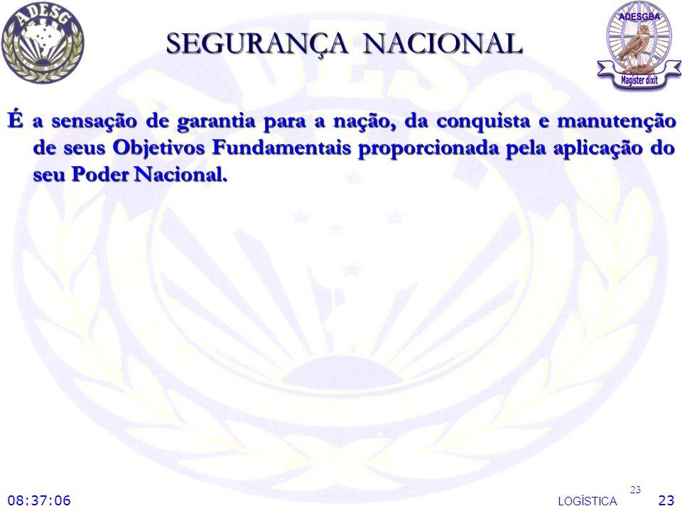SEGURANÇA NACIONAL É a sensação de garantia para a nação, da conquista e manutenção de seus Objetivos Fundamentais proporcionada pela aplicação do seu
