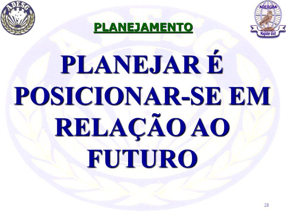 PLANEJAR É POSICIONAR-SE EM RELAÇÃO AO FUTURO PLANEJAMENTO 28