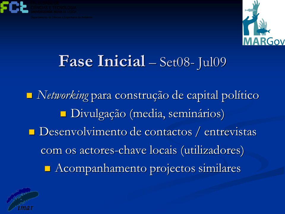 Fase Inicial – Set08- Jul09 Networking para construção de capital político Networking para construção de capital político Divulgação (media, seminário