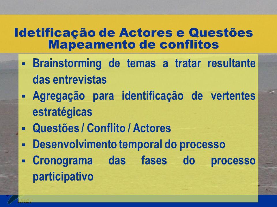 Idetificação de Actores e Questões Mapeamento de conflitos  Brainstorming de temas a tratar resultante das entrevistas  Agregação para identificação