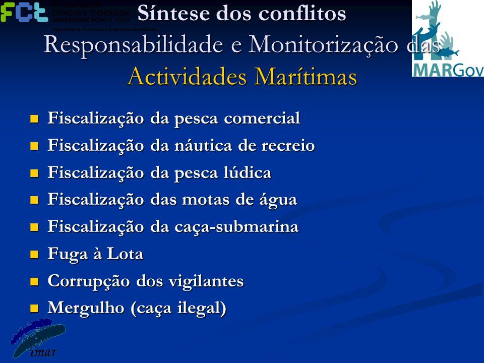 Síntese dos conflitos Responsabilidade e Monitorização das Actividades Marítimas Fiscalização da pesca comercial Fiscalização da pesca comercial Fisca