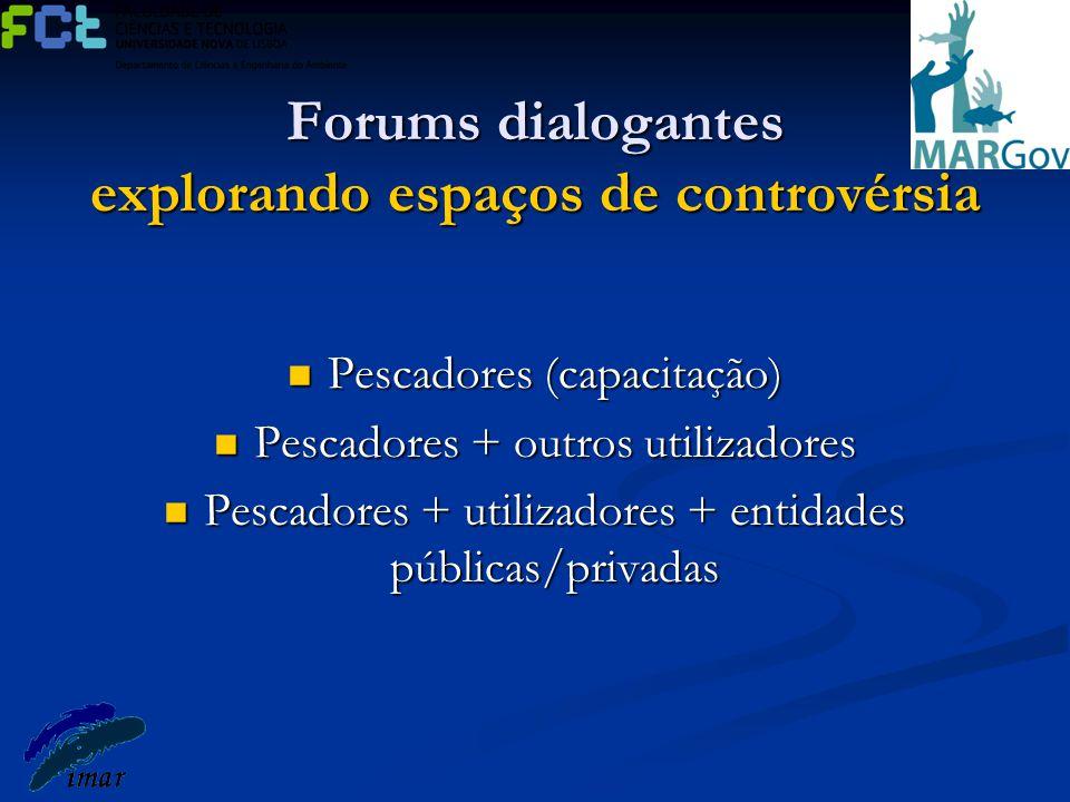 Forums dialogantes explorando espaços de controvérsia Pescadores (capacitação) Pescadores (capacitação) Pescadores + outros utilizadores Pescadores +