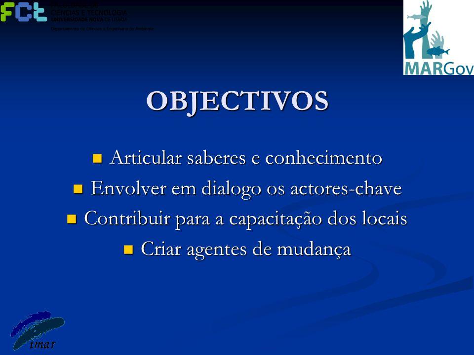 Governância (1a) ACTORES-CHAVE ACTORES-CHAVE * Identificação / desenvolvimento de contactos * Análise e Caracterização * Situação de referência MAPEAMENTO de conflitos MAPEAMENTO de conflitos Desenvolvimento da METODOLOGIA * Estruturação / faseamento do processo participativo DIAGNÓSTICO participativo