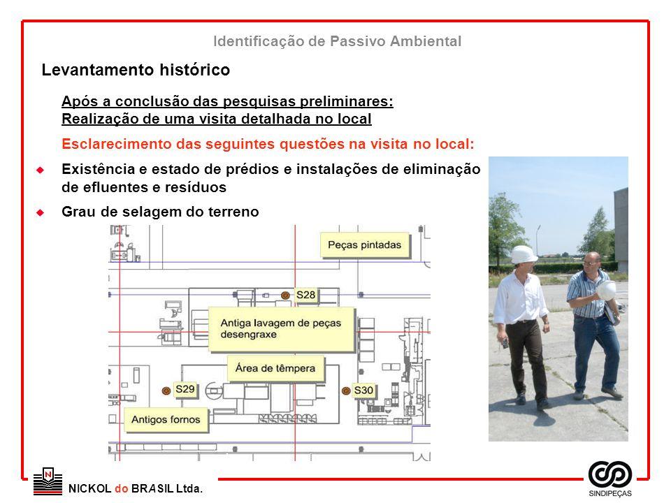 NICKOL do BRASIL Ltda. Identificação de Passivo Ambiental Levantamento histórico Após a conclusão das pesquisas preliminares: Realização de uma visita