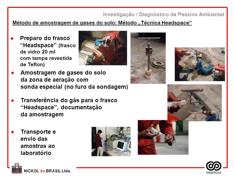 """NICKOL do BRASIL Ltda. Método de amostragem de gases do solo: Método """"Técnica Headspace"""" u Transporte e envio das amostras ao laboratório Investigação"""