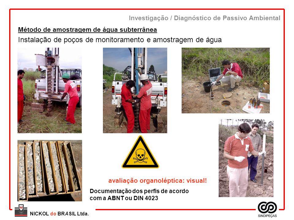 NICKOL do BRASIL Ltda. Método de amostragem de água subterrânea Investigação / Diagnóstico de Passivo Ambiental Instalação de poços de monitoramento e