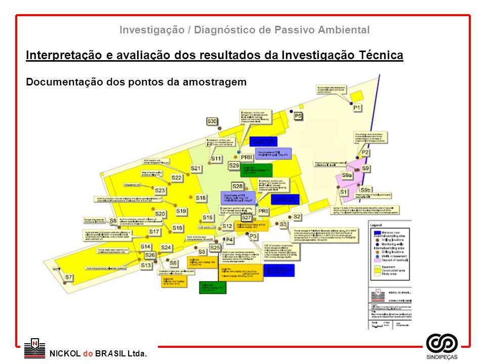 NICKOL do BRASIL Ltda. Documentação dos pontos da amostragem Interpretação e avaliação dos resultados da Investigação Técnica Investigação / Diagnósti