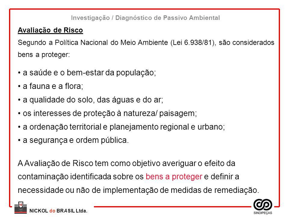 NICKOL do BRASIL Ltda. Investigação / Diagnóstico de Passivo Ambiental Avaliação de Risco Segundo a Política Nacional do Meio Ambiente (Lei 6.938/81),