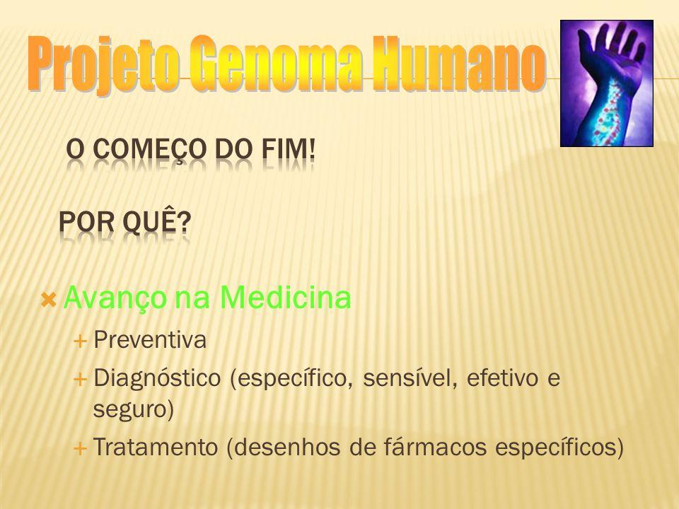  1980- O Departamento de Energia dos EUA propõem do sequenciamento do genoma humano devido a preocupação de mutações ocorridas devido a radiação que seus trabalhadores estavam expostos.