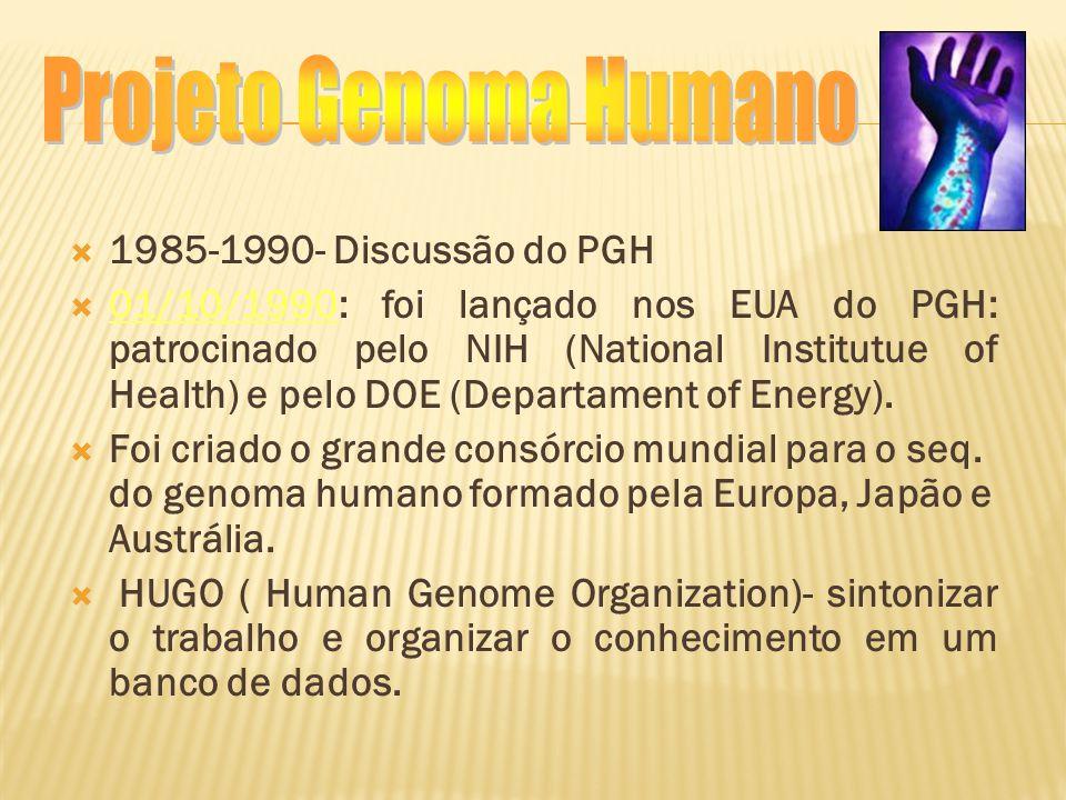  Pretende gerar entre 500mil e 700mil sequenciamentos  Acesso a regiões codificadoras ainda não exploradoas  Elucidação no sequenciamento genético do Homo sapiens  Descoberta (???) da cura do câncer