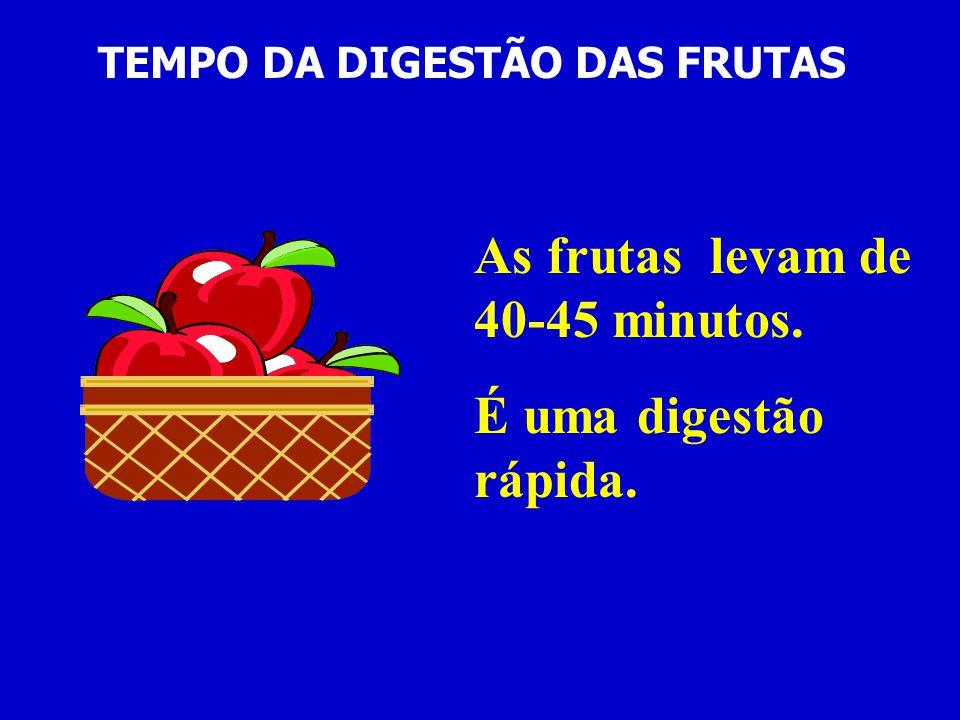As frutas levam de 40-45 minutos. É uma digestão rápida. TEMPO DA DIGESTÃO DAS FRUTAS