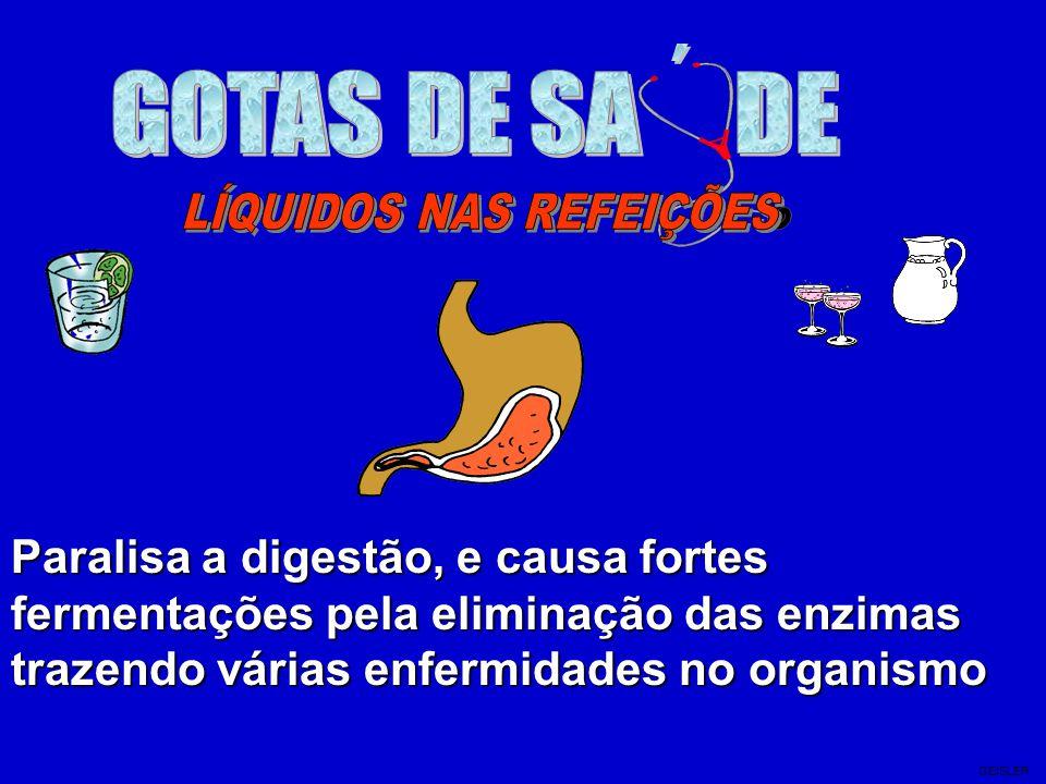 Pilôro Fim do Esôfago e Entrada do Estômago Enzimas - Ácido Clorídrico - Suco Gástrico - Bílis (Fígado) - Ptialina - Pepsina.