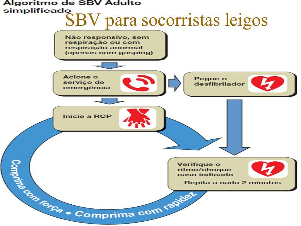 SBV para socorristas leigos