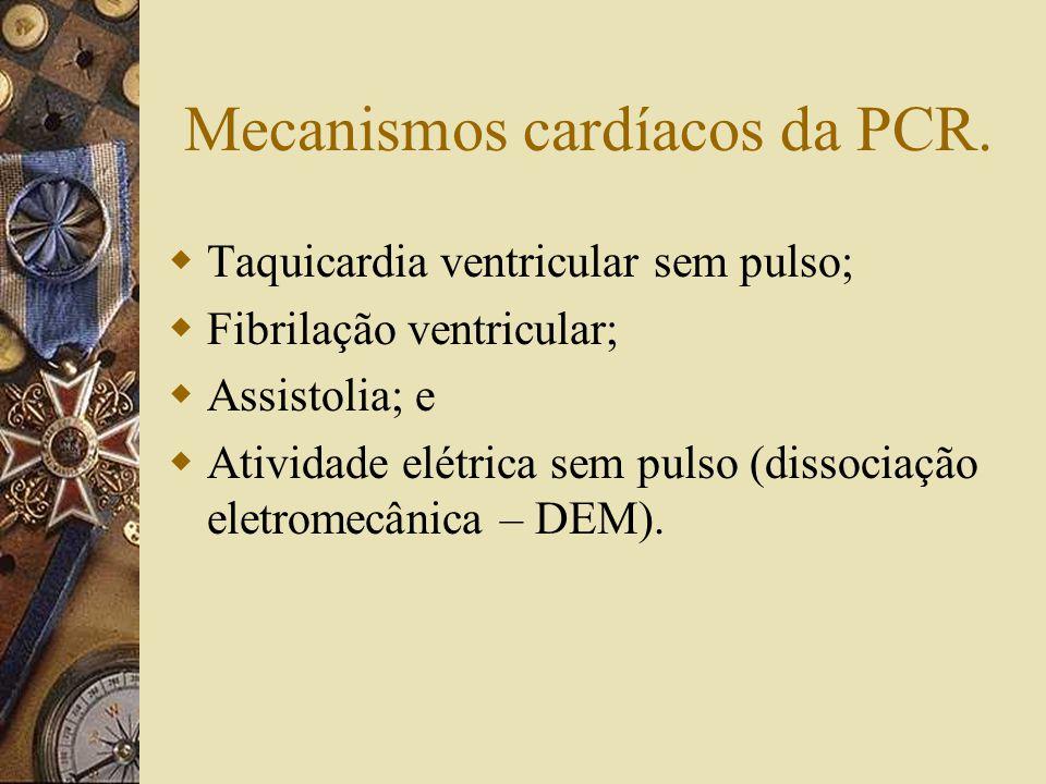 Mecanismos cardíacos da PCR.