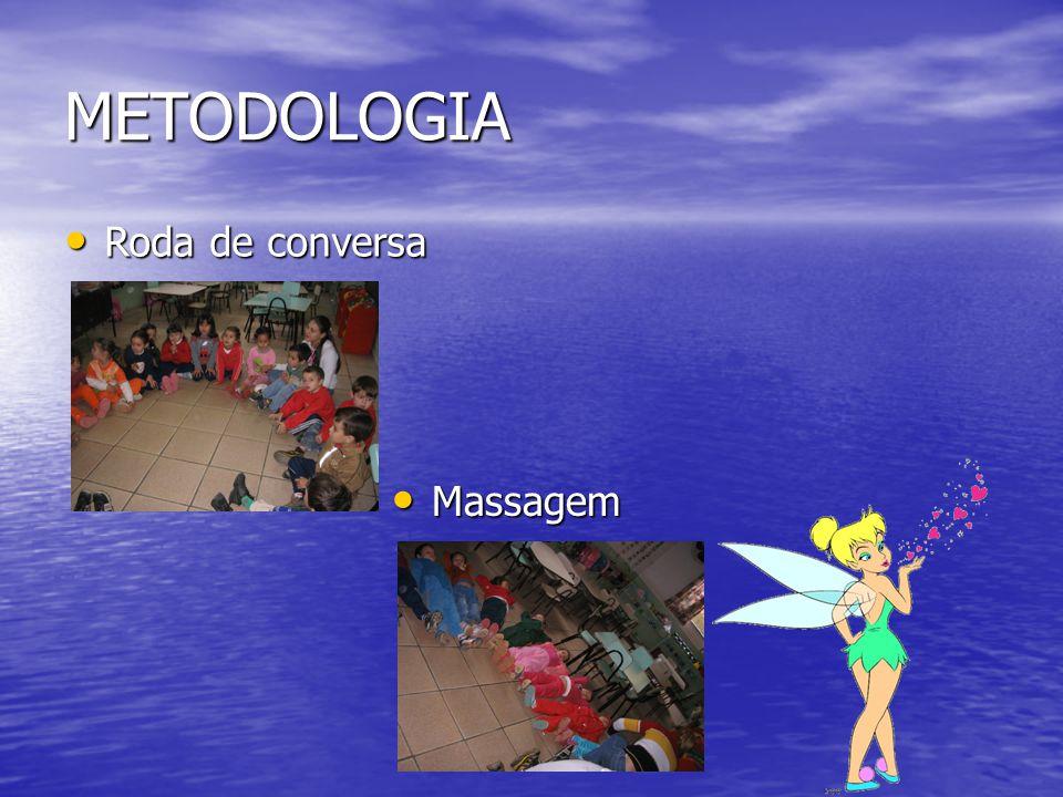 METODOLOGIA Massagem Massagem Roda de conversa Roda de conversa