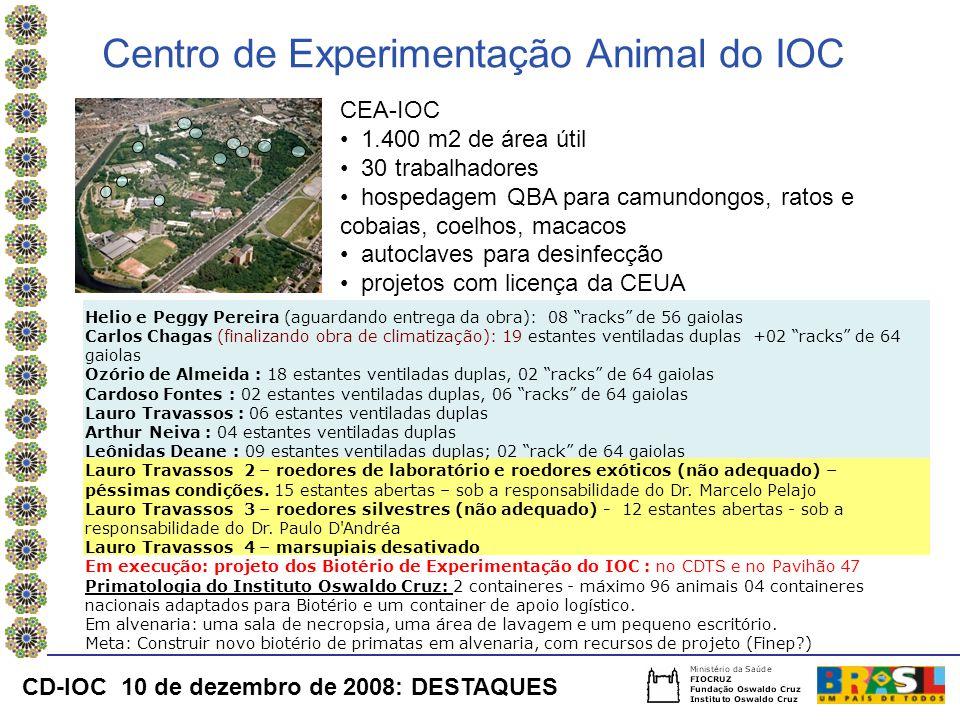 Centro de Experimentação Animal do IOC CEA-IOC 1.400 m2 de área útil 30 trabalhadores hospedagem QBA para camundongos, ratos e cobaias, coelhos, macacos autoclaves para desinfecção projetos com licença da CEUA Helio e Peggy Pereira (aguardando entrega da obra): 08 racks de 56 gaiolas Carlos Chagas (finalizando obra de climatização): 19 estantes ventiladas duplas +02 racks de 64 gaiolas Ozório de Almeida : 18 estantes ventiladas duplas, 02 racks de 64 gaiolas Cardoso Fontes : 02 estantes ventiladas duplas, 06 racks de 64 gaiolas Lauro Travassos : 06 estantes ventiladas duplas Arthur Neiva : 04 estantes ventiladas duplas Leônidas Deane : 09 estantes ventiladas duplas; 02 rack de 64 gaiolas Lauro Travassos 2 – roedores de laboratório e roedores exóticos (não adequado) – péssimas condições.
