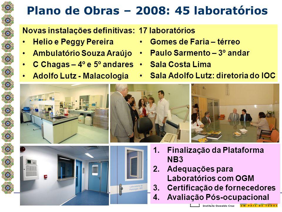 Plano de Obras – 2008: 45 laboratórios Novas instalações definitivas: 17 laboratórios Helio e Peggy Pereira Ambulatório Souza Araújo C Chagas – 4º e 5