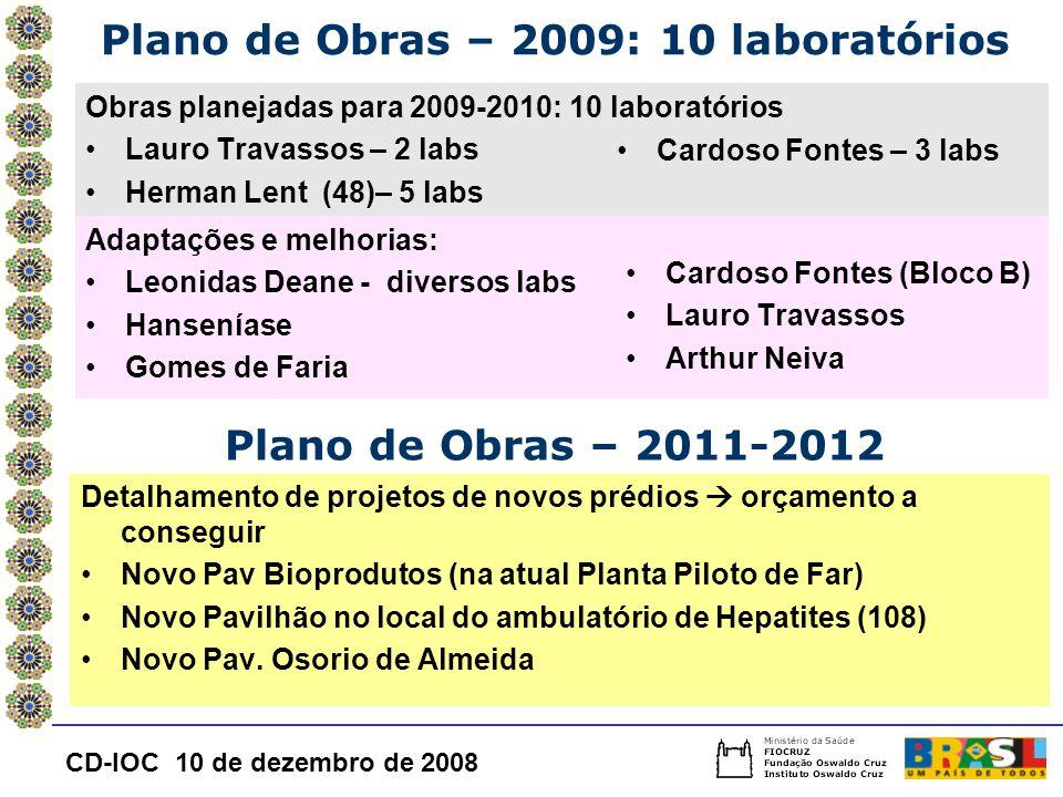 Plano de Obras – 2009: 10 laboratórios Adaptações e melhorias: Leonidas Deane - diversos labs Hanseníase Gomes de Faria Obras planejadas para 2009-201