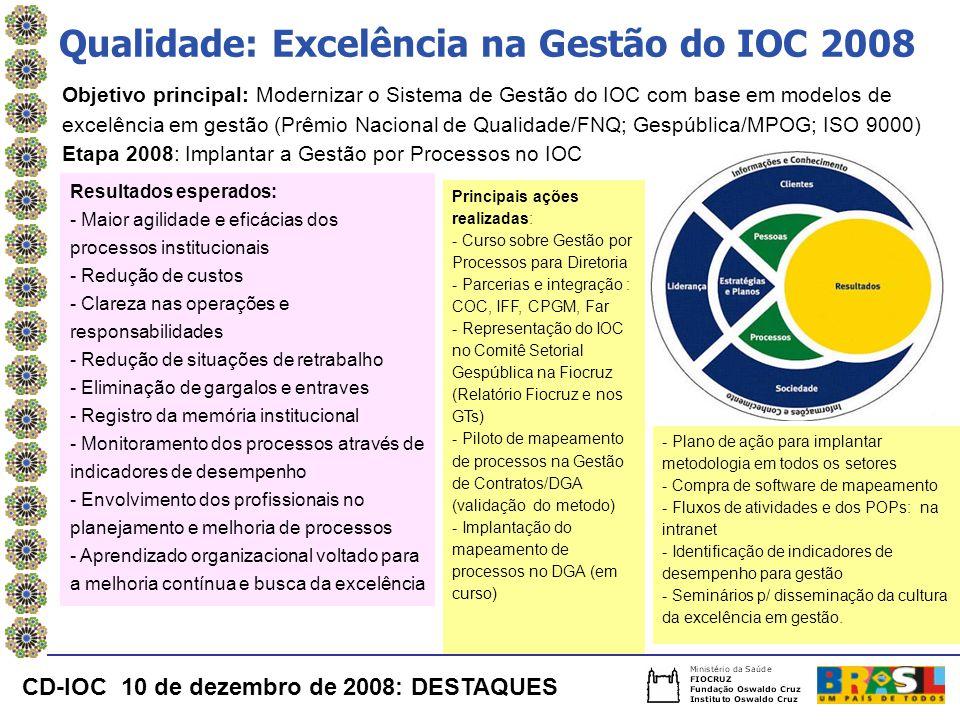Objetivo principal: Modernizar o Sistema de Gestão do IOC com base em modelos de excelência em gestão (Prêmio Nacional de Qualidade/FNQ; Gespública/MPOG; ISO 9000) Etapa 2008: Implantar a Gestão por Processos no IOC Qualidade: Excelência na Gestão do IOC 2008 Resultados esperados: - Maior agilidade e eficácias dos processos institucionais - Redução de custos - Clareza nas operações e responsabilidades - Redução de situações de retrabalho - Eliminação de gargalos e entraves - Registro da memória institucional - Monitoramento dos processos através de indicadores de desempenho - Envolvimento dos profissionais no planejamento e melhoria de processos - Aprendizado organizacional voltado para a melhoria contínua e busca da excelência Principais ações realizadas: - Curso sobre Gestão por Processos para Diretoria - Parcerias e integração : COC, IFF, CPGM, Far - Representação do IOC no Comitê Setorial Gespública na Fiocruz (Relatório Fiocruz e nos GTs) - Piloto de mapeamento de processos na Gestão de Contratos/DGA (validação do metodo) - Implantação do mapeamento de processos no DGA (em curso) - Plano de ação para implantar metodologia em todos os setores - Compra de software de mapeamento - Fluxos de atividades e dos POPs: na intranet - Identificação de indicadores de desempenho para gestão - Seminários p/ disseminação da cultura da excelência em gestão.