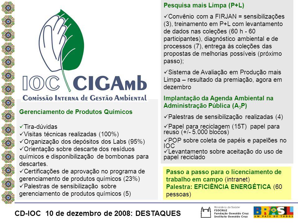 Gerenciamento de Produtos Químicos Tira-dúvidas Visitas técnicas realizadas (100%) Organização dos depósitos dos Labs (95%) Orientação sobre descarte dos resíduos químicos e disponibilização de bombonas para descartes.