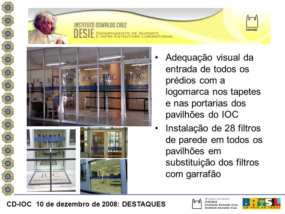 Adequação visual da entrada de todos os prédios com a logomarca nos tapetes e nas portarias dos pavilhões do IOC Instalação de 28 filtros de parede em todos os pavilhões em substituição dos filtros com garrafão CD-IOC 10 de dezembro de 2008: DESTAQUES
