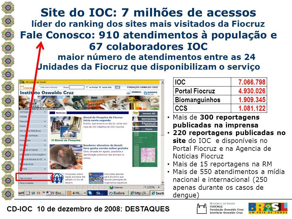 Site do IOC: 7 milhões de acessos líder do ranking dos sites mais visitados da Fiocruz Fale Conosco: 910 atendimentos à população e 67 colaboradores I