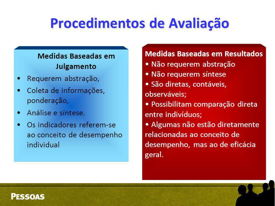 Procedimentos de Avaliação Medidas Baseadas em Julgamento Requerem abstração, Coleta de informações, ponderação, Análise e síntese. Os indicadores ref