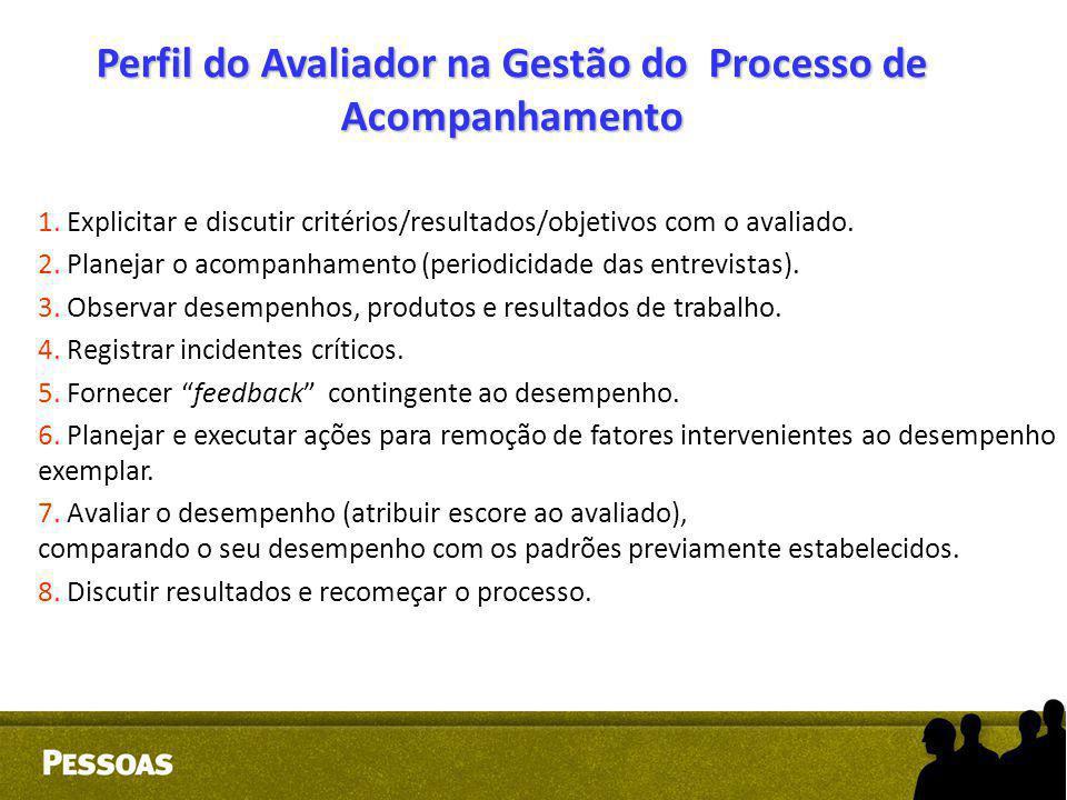 Perfil do Avaliador na Gestão do Processo de Acompanhamento 1. Explicitar e discutir critérios/resultados/objetivos com o avaliado. 2. Planejar o acom