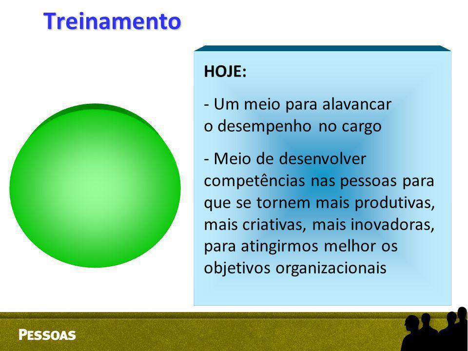Treinamento ONTEM - Meio para adequar cada pessoa a seu cargo HOJE: - Um meio para alavancar o desempenho no cargo - Meio de desenvolver competências