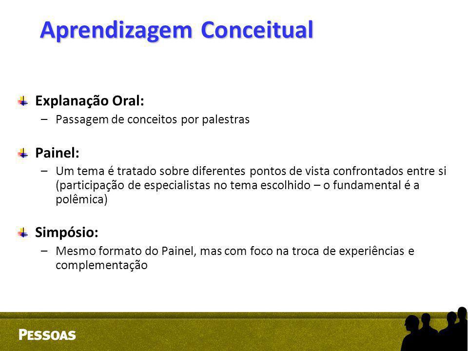 Explanação Oral: –Passagem de conceitos por palestras Painel: –Um tema é tratado sobre diferentes pontos de vista confrontados entre si (participação