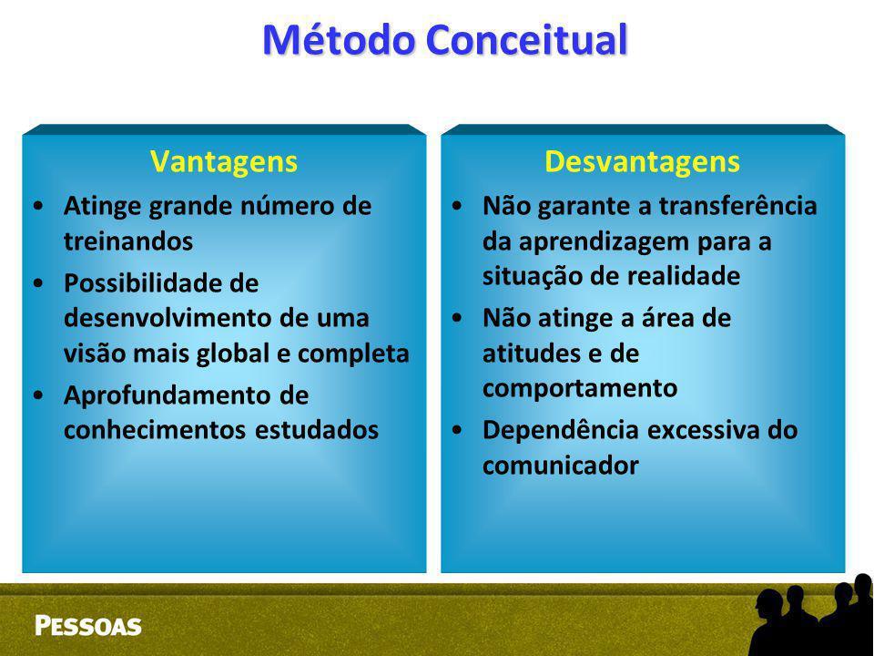 Método Conceitual Vantagens Atinge grande número de treinandos Possibilidade de desenvolvimento de uma visão mais global e completa Aprofundamento de