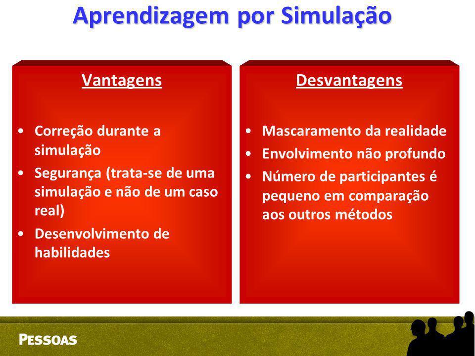 Vantagens Correção durante a simulação Segurança (trata-se de uma simulação e não de um caso real) Desenvolvimento de habilidades Desvantagens Mascara