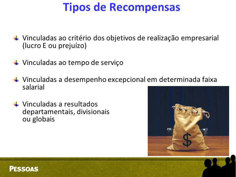 Tipos de Recompensas Vinculadas ao critério dos objetivos de realização empresarial (lucro E ou prejuízo) Vinculadas ao tempo de serviço Vinculadas a