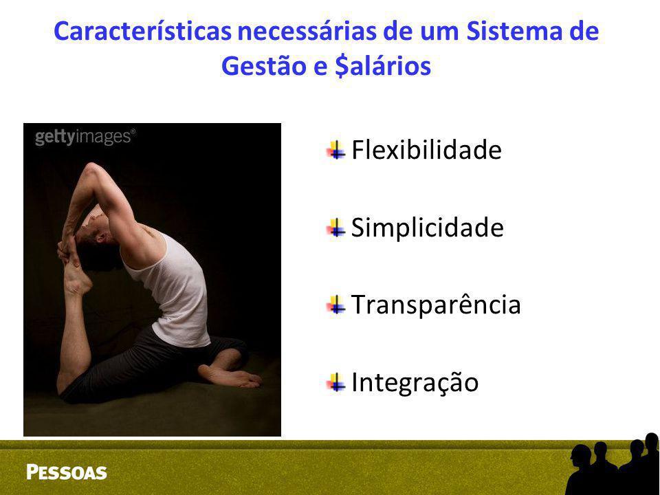 Características necessárias de um Sistema de Gestão e $alários Flexibilidade Simplicidade Transparência Integração