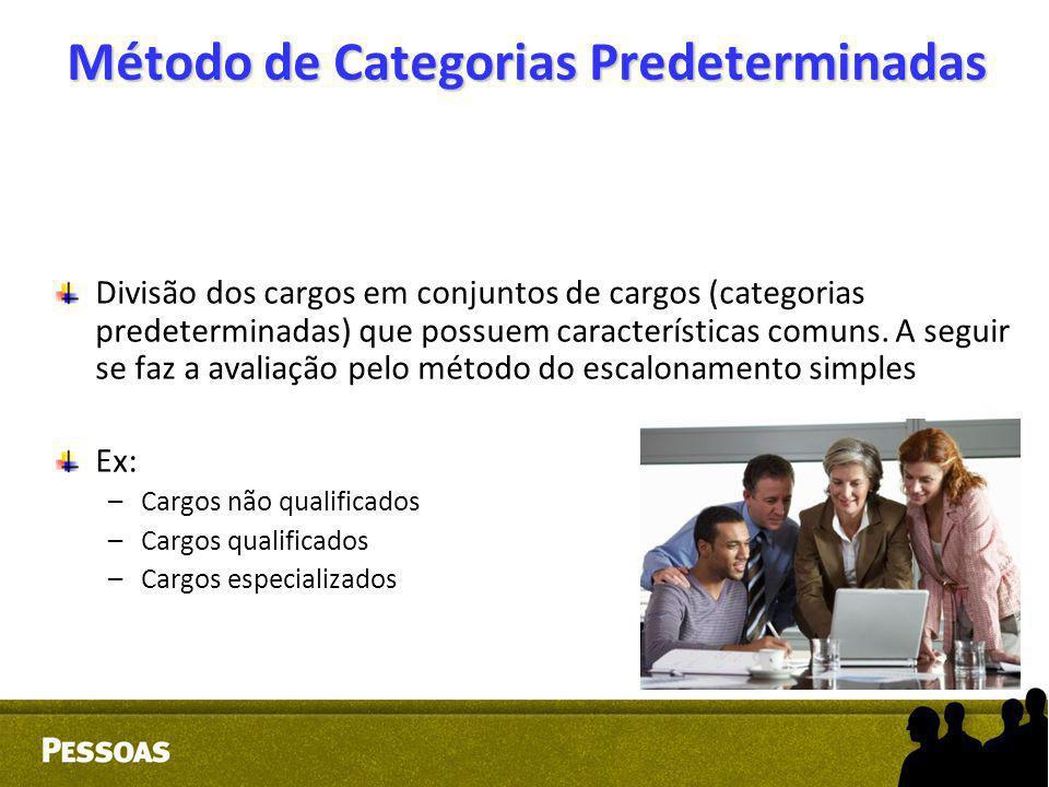 Método de Categorias Predeterminadas Divisão dos cargos em conjuntos de cargos (categorias predeterminadas) que possuem características comuns. A segu