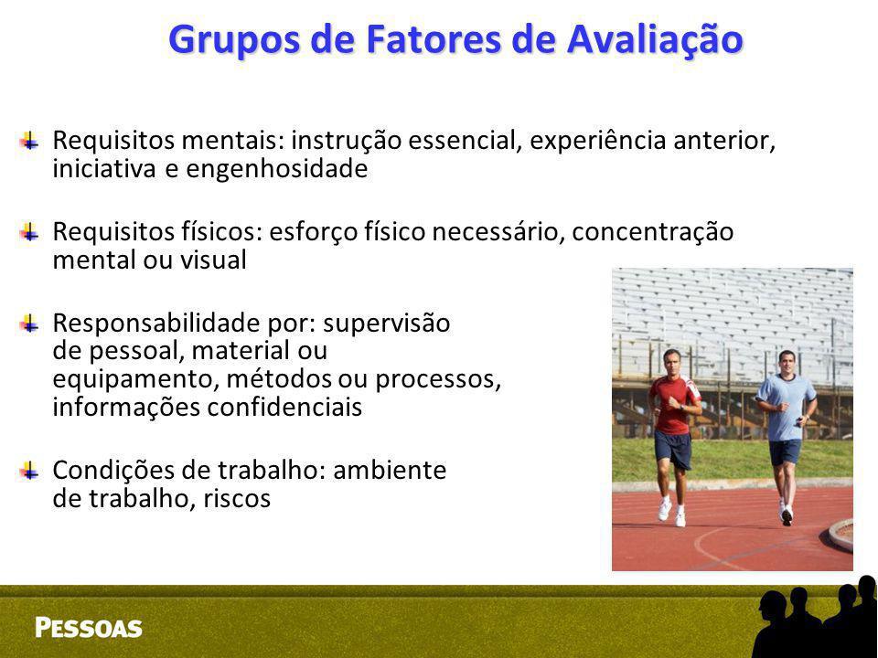 Grupos de Fatores de Avaliação Requisitos mentais: instrução essencial, experiência anterior, iniciativa e engenhosidade Requisitos físicos: esforço f