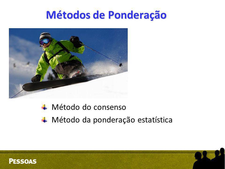 Métodos de Ponderação Método do consenso Método da ponderação estatística