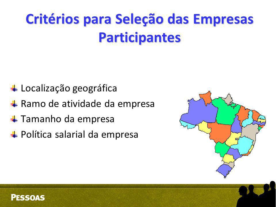 Critérios para Seleção das Empresas Participantes Localização geográfica Ramo de atividade da empresa Tamanho da empresa Política salarial da empresa