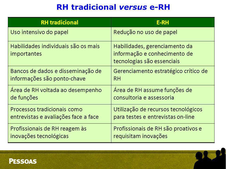 RH tradicionalE-RH Uso intensivo do papelRedução no uso de papel Habilidades individuais são os mais importantes Habilidades, gerenciamento da informa