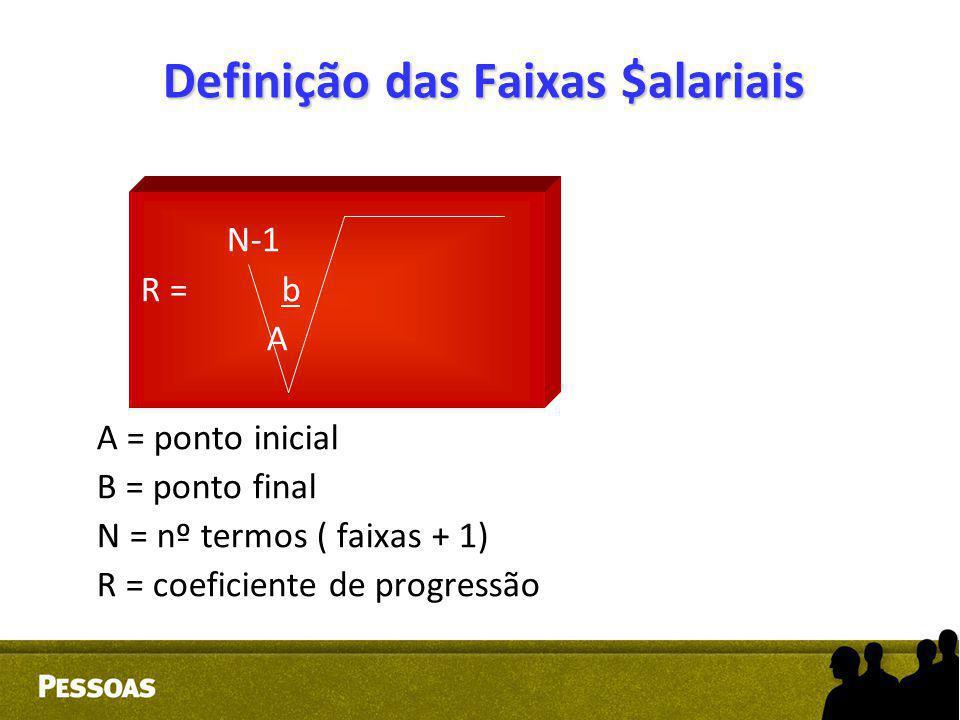 Definição das Faixas $alariais N-1 R = b A A = ponto inicial B = ponto final N = nº termos ( faixas + 1) R = coeficiente de progressão