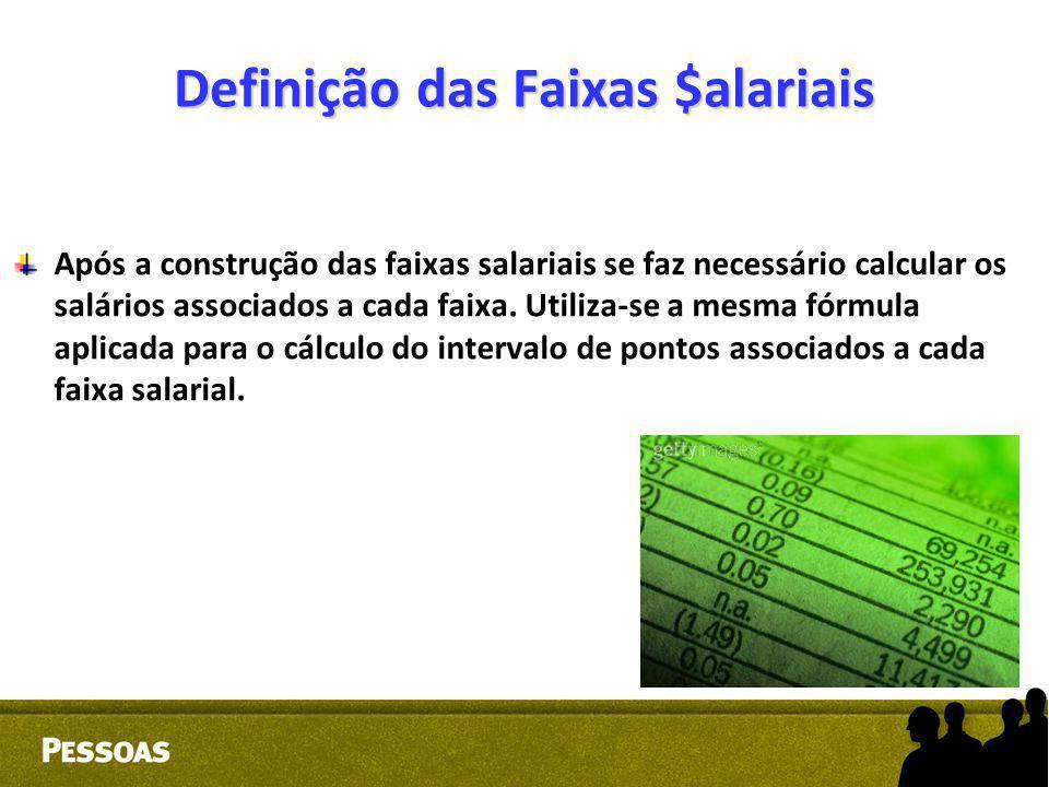 Definição das Faixas $alariais Após a construção das faixas salariais se faz necessário calcular os salários associados a cada faixa. Utiliza-se a mes