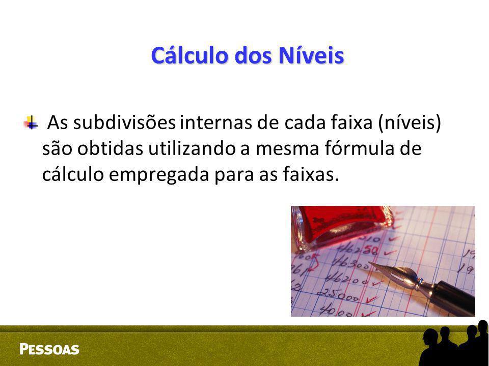 Cálculo dos Níveis As subdivisões internas de cada faixa (níveis) são obtidas utilizando a mesma fórmula de cálculo empregada para as faixas.