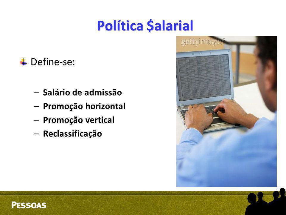 Política $alarial Define-se: –Salário de admissão –Promoção horizontal –Promoção vertical –Reclassificação