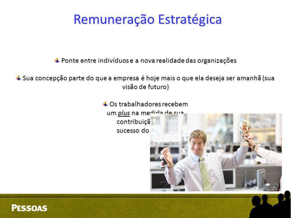 Remuneração Estratégica Ponte entre indivíduos e a nova realidade das organizações Ponte entre indivíduos e a nova realidade das organizações Sua conc