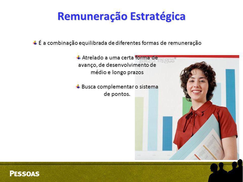 Remuneração Estratégica É a combinação equilibrada de diferentes formas de remuneração É a combinação equilibrada de diferentes formas de remuneração