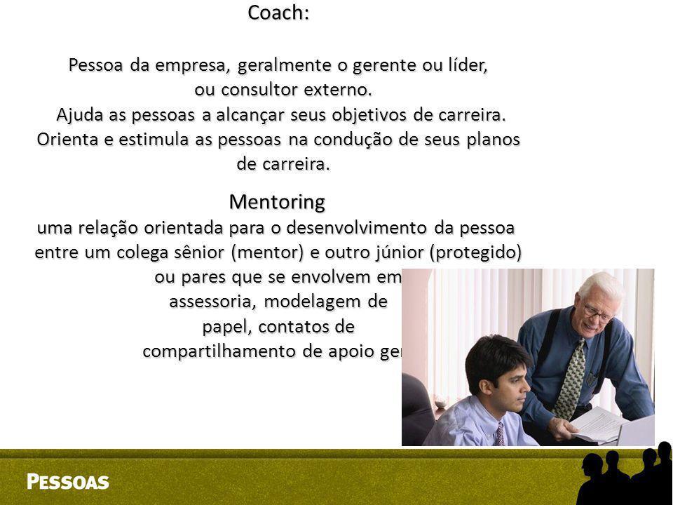 Coach: Pessoa da empresa, geralmente o gerente ou líder, Pessoa da empresa, geralmente o gerente ou líder, ou consultor externo. ou consultor externo.