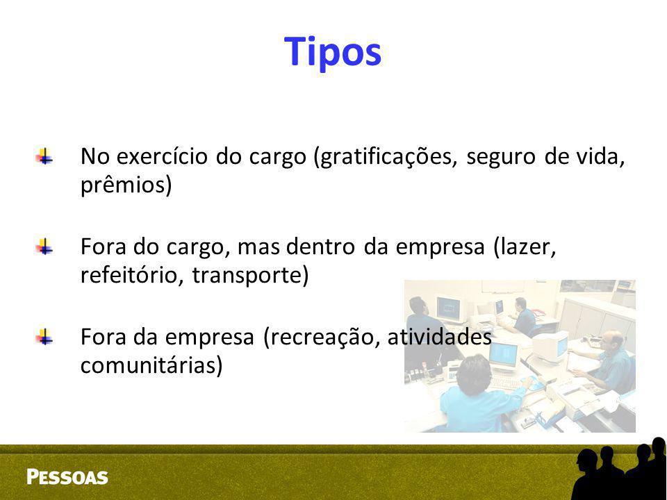 Tipos No exercício do cargo (gratificações, seguro de vida, prêmios) Fora do cargo, mas dentro da empresa (lazer, refeitório, transporte) Fora da empr